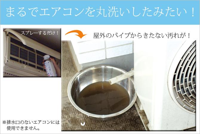 アクアエクス エアコン内部洗浄スプレー