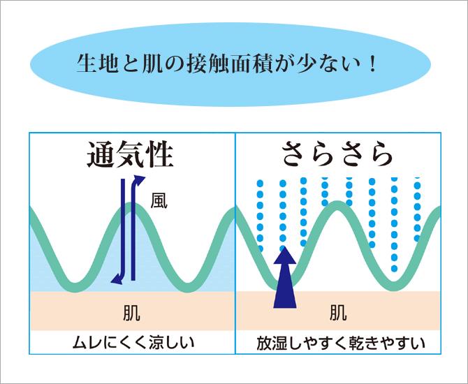 高島ちぢみ ステテコ【男性用】 紙風船